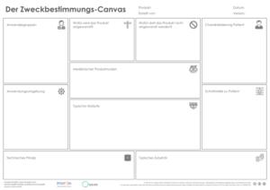 The Purpose Canvas / der Zweckbestimmungs-Canvas